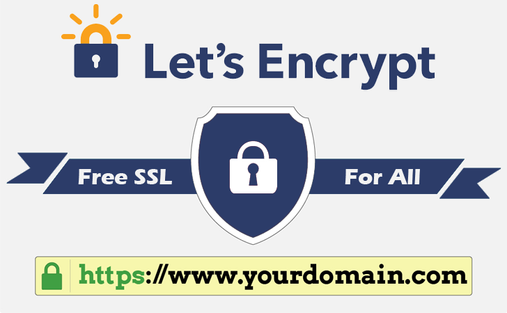 Let's Encrypt Free SSL for All